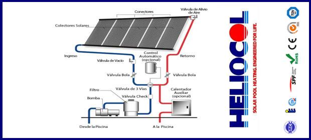 Terra Solar
