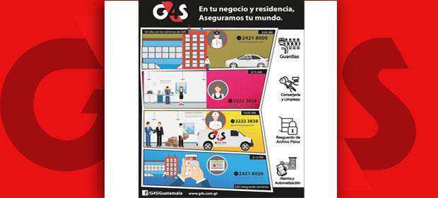 G4S Wackenhut Electrónica